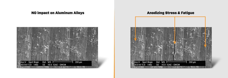 Impact on Aluminum Alloys