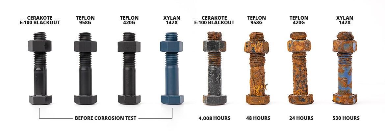 Corrosion levels of Cerakote Blackout after 4,008 hours