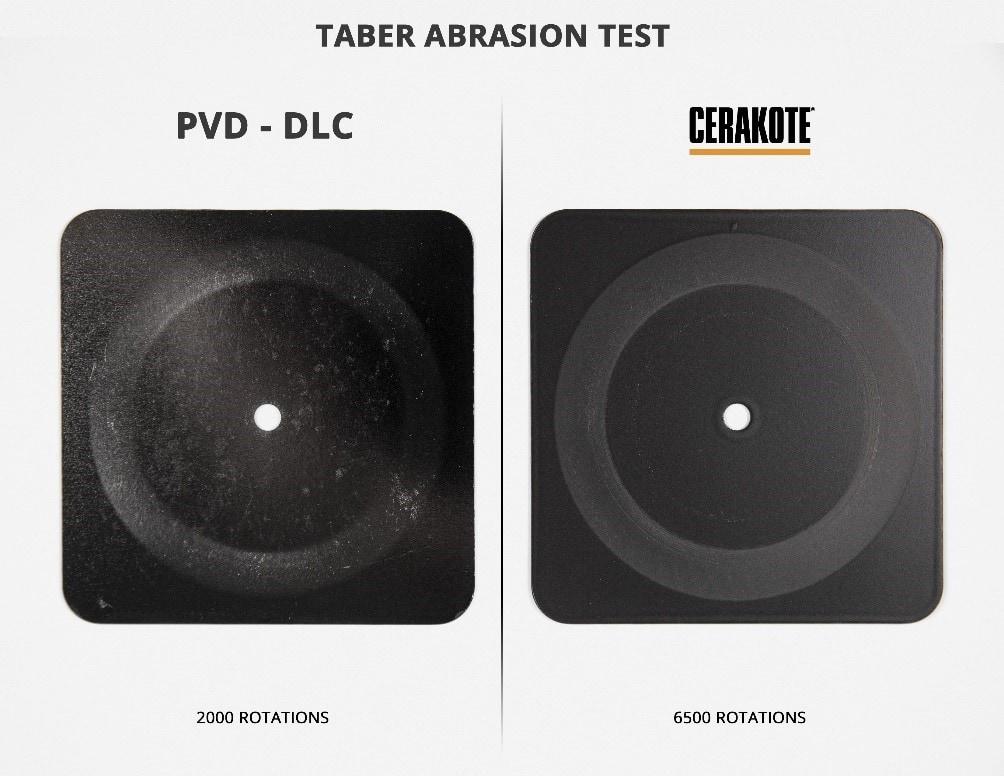 ASTM D4060 Taber Abrasion Test