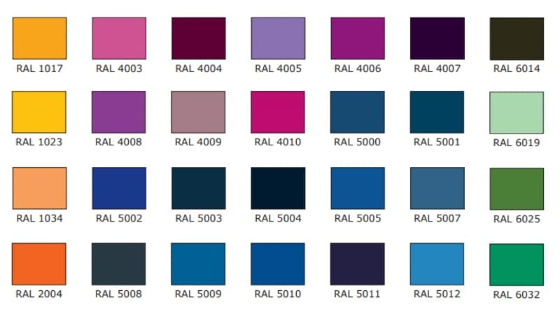 What are RAL colors? | Prismatic Powders